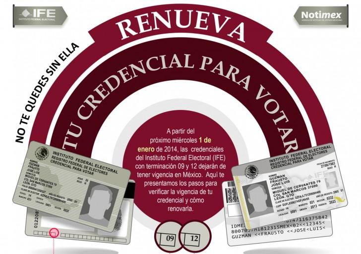 Aquí te decimos cómo renovar tu credencial del IFE