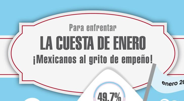 ¡Mexicanos al grito de empeño!