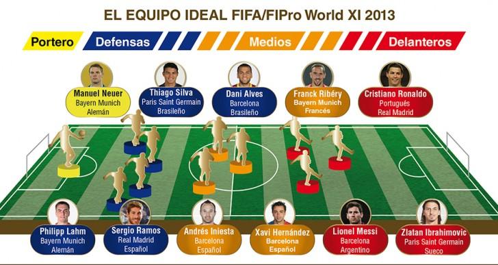 Lo mejor del futbol mundial en 2013