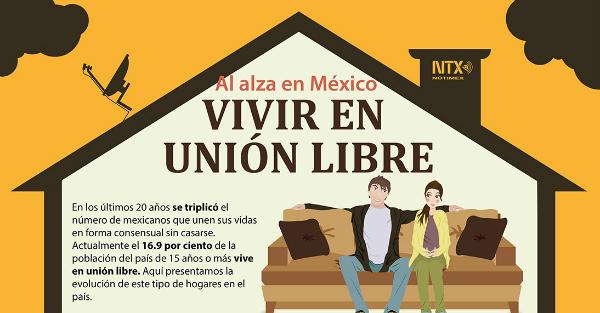 Así ha evolucionado la unión libre en México