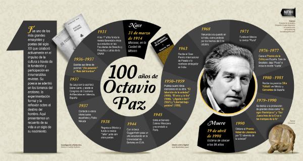 100 años de Octavio Paz