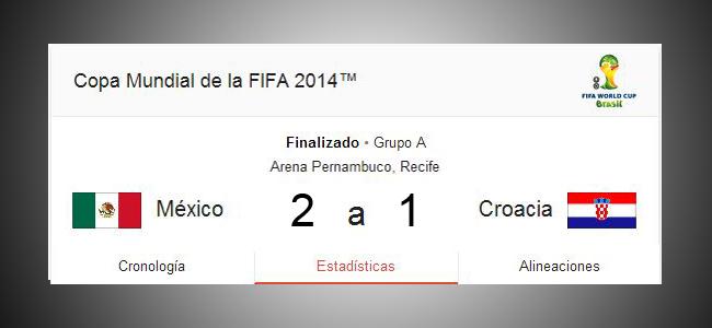 México 2, Croacia 1. Entrenando más, Rezando menos