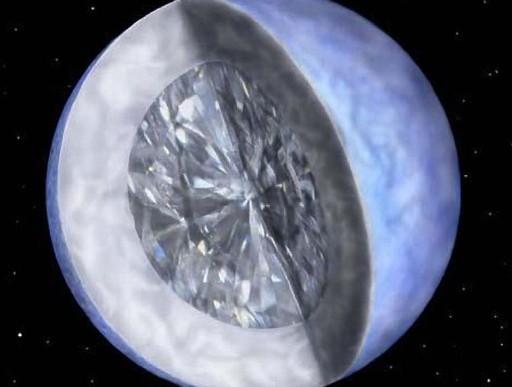 Un diamante del tamaño de la Tierra