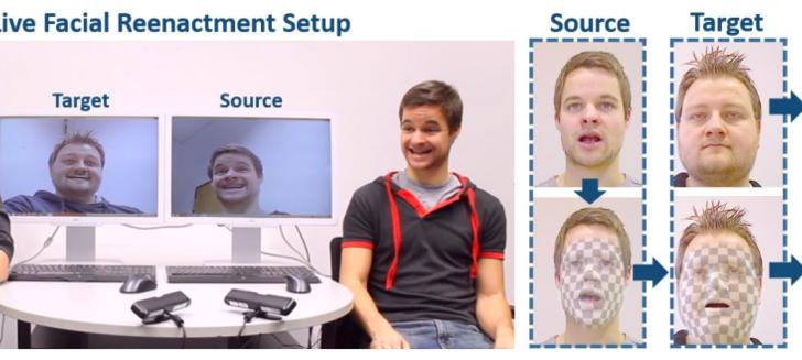 Innovador software pasa tus expresiones a la cara de otro