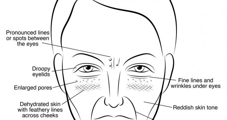 Al ver tu cara puedes saber qué debes consumir menos