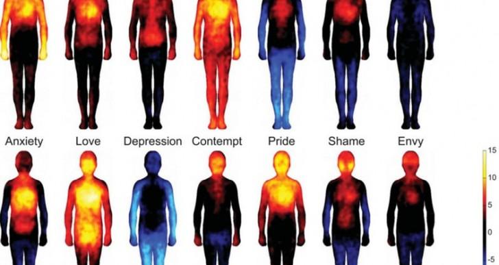 Este atlas del cuerpo te enseña dónde sientes las diferentes emociones