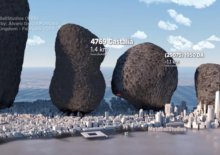 Una comparación de tamaños de diferentes asteroides