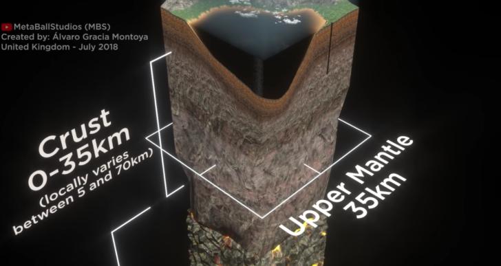 Este video ilustra la escala de las capas de la Tierra
